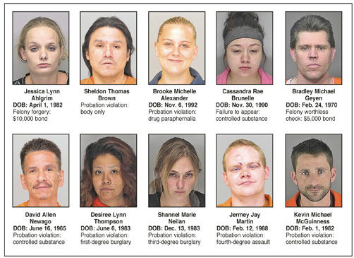 Cass County's 10 Most Wanted - The Pilot Independent: News