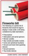 Fireworks bill clears Senate panel