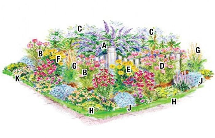 Personal paradise: Green Scene offers plans for gardens ...