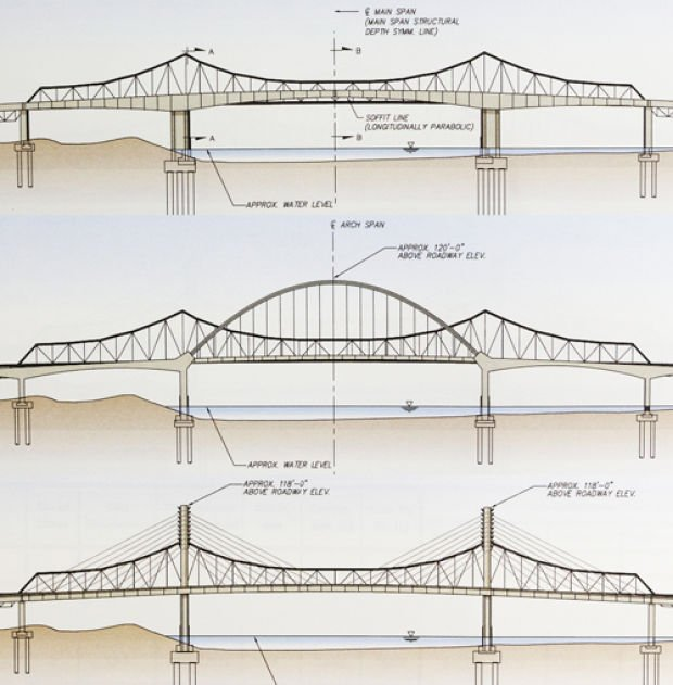 over bridge construction planning Ska 190: bridge construction – stage 1 ska 191:  bridge over the rail corridor, to be carried out during a special weekend possession of.