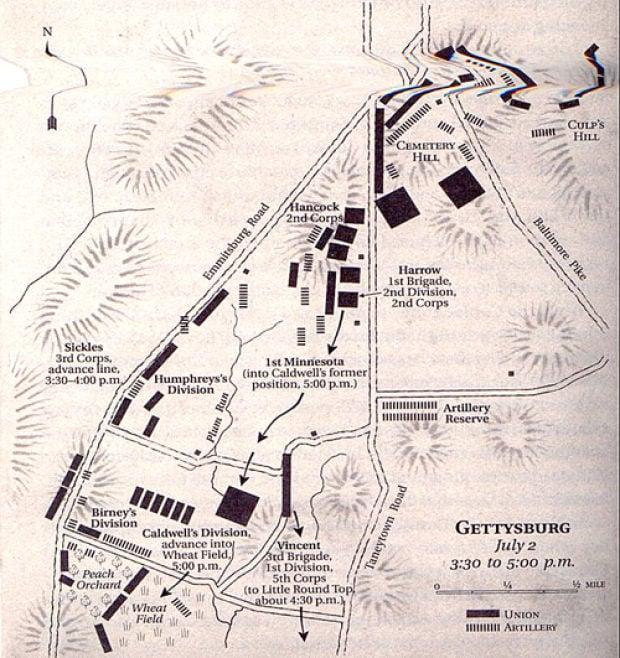 gettysburg order of battle pdf