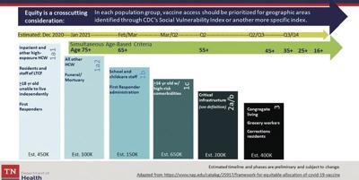 TDH vaccine plan
