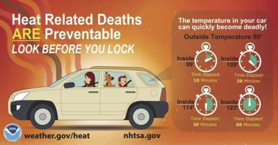Warm weather increases hot car death danger