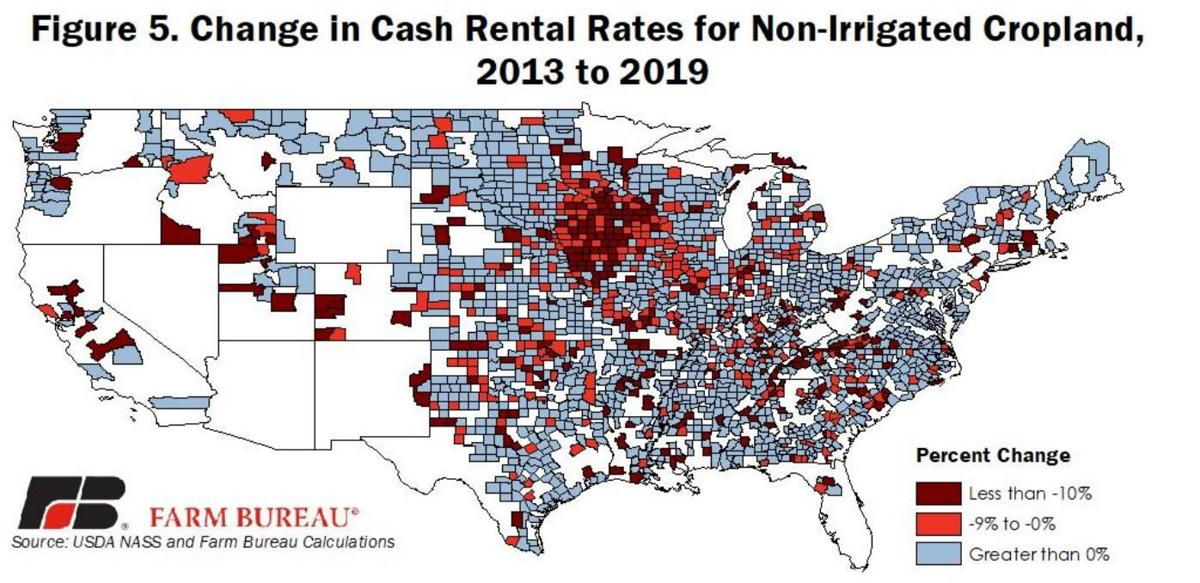 Figure 5. Change in Cash Rental Rates for Non-Irrigated Cropland