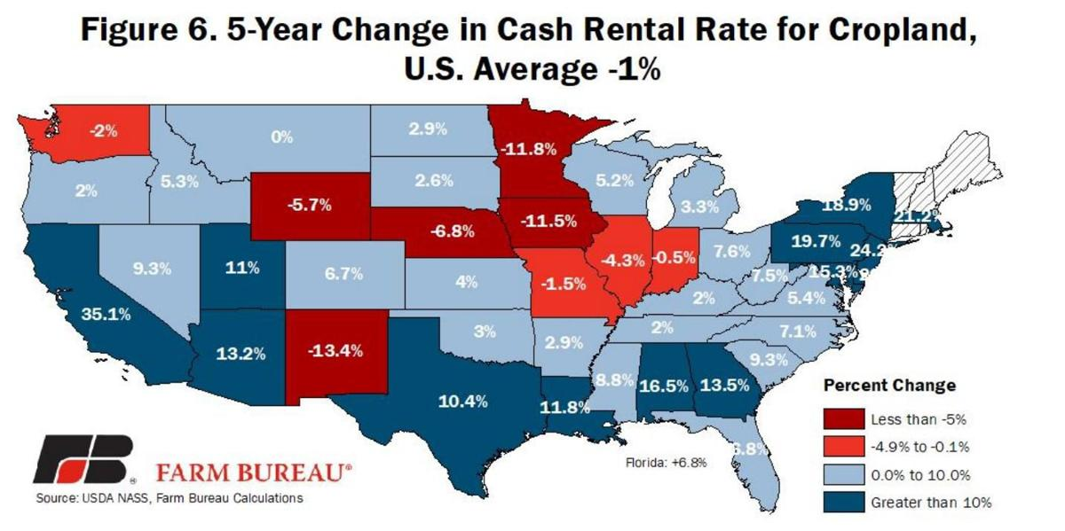 Figure 6. Five-year change in cash rental rate for cropland