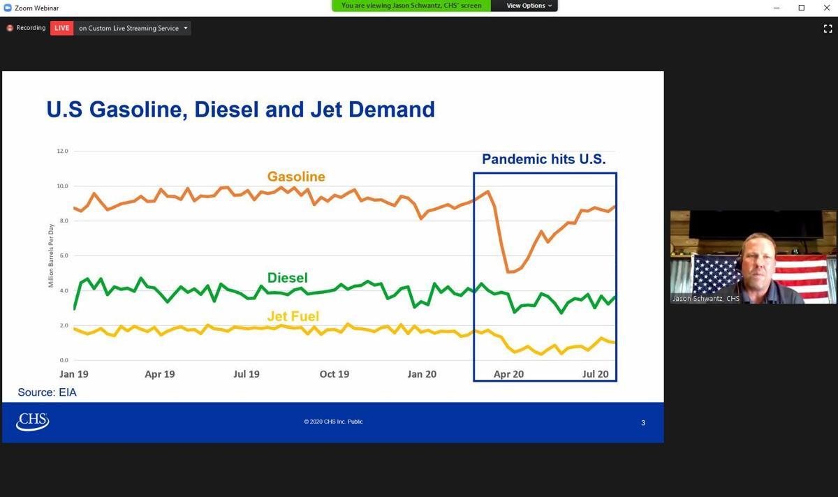 Ag economy fuel demand.JPG