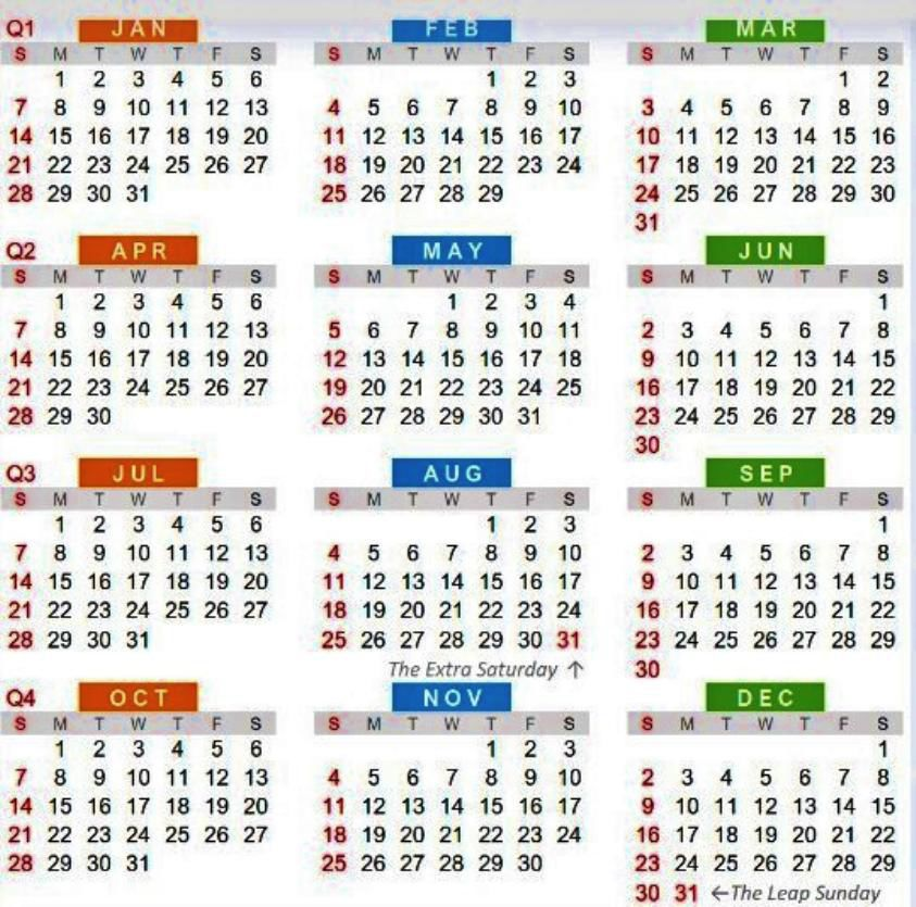 The proposed NexCalendar would keep days and dates staying the same each year.