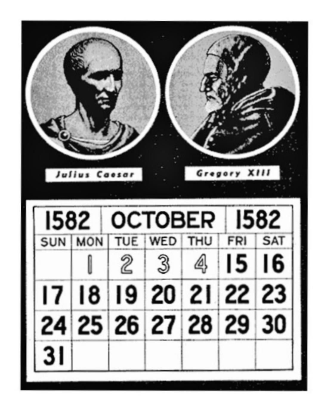 The calendar in October 1582 lost 11 days during the conversion from the Julian to the Gregorian calendar.