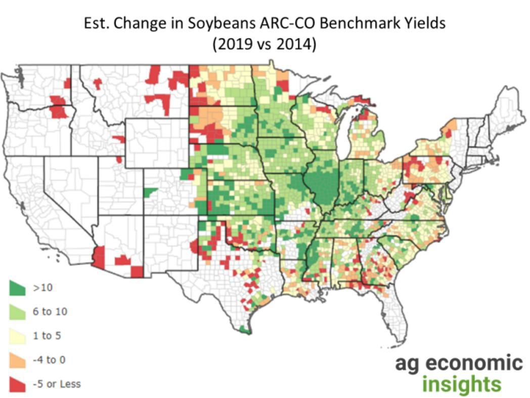 Figure 2. Estimated Change in Soybean Agriculture Risk Coverage-County Benchmark Yields, 2019 vs 2014. Data Source: USDA FSA, Kansas State University AgManager.info and aei.ag calculations