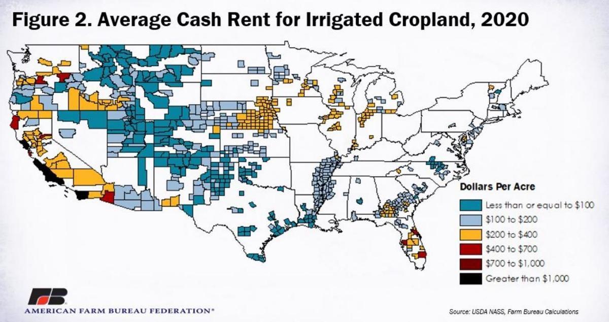 Average Cash Rent for Irrigated Cropland 2020