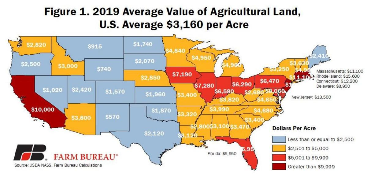 Figure 1. 2019 Average Value of Agricultural Land