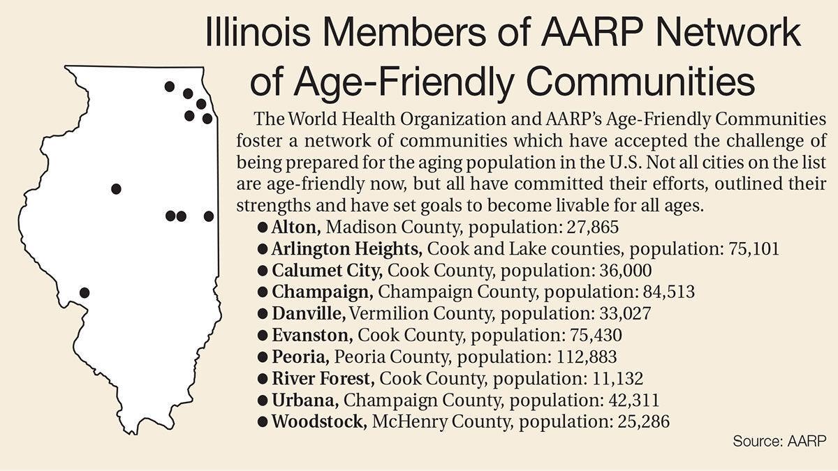 IL Age Friendly graphic