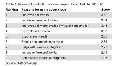 Table livestock integration with cover crops
