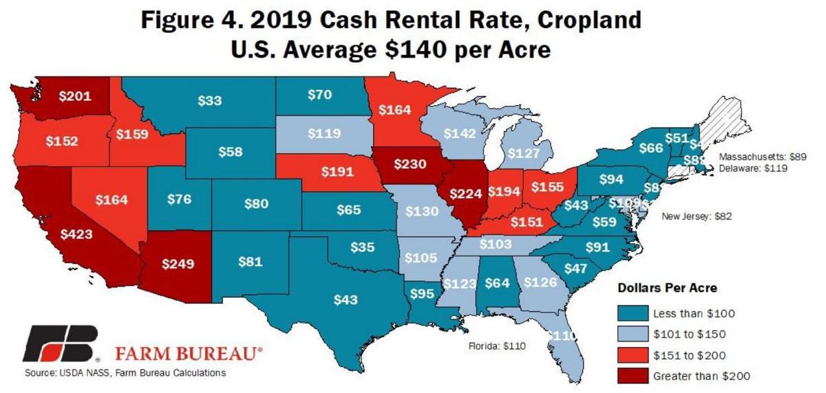 Figure 4. 2019 Cash Rental Rates, Cropland