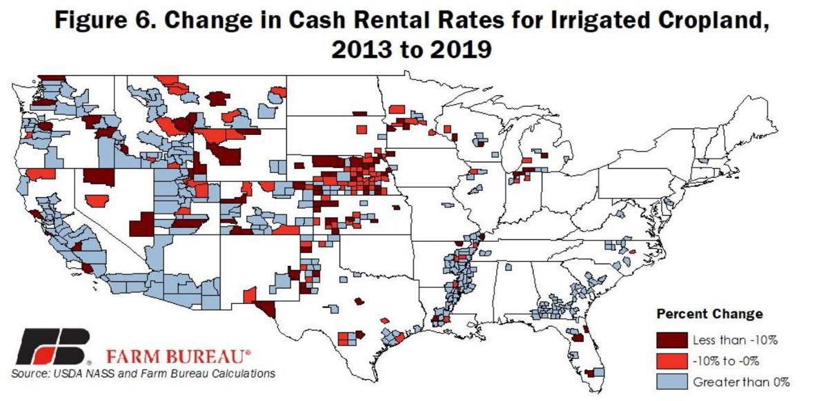 Figure 6. Change in Cash Rental Rates for Irrigated Cropland