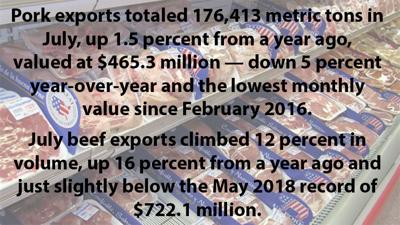 Meat export stats