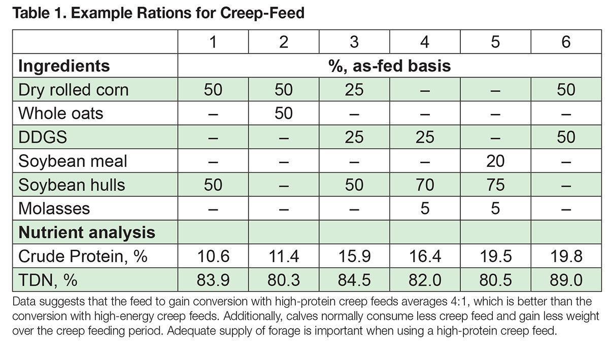 Creep feed table