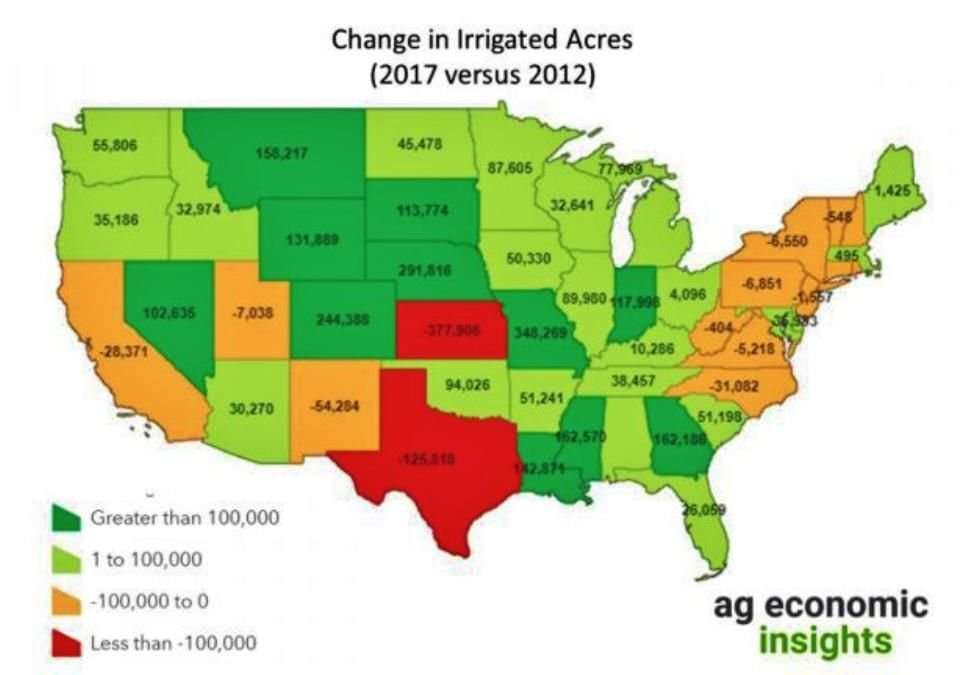 Figure 3. Change in Irrigated Acres, 2017 versus 2012. Data Source: USDA Censuses of Agriculture
