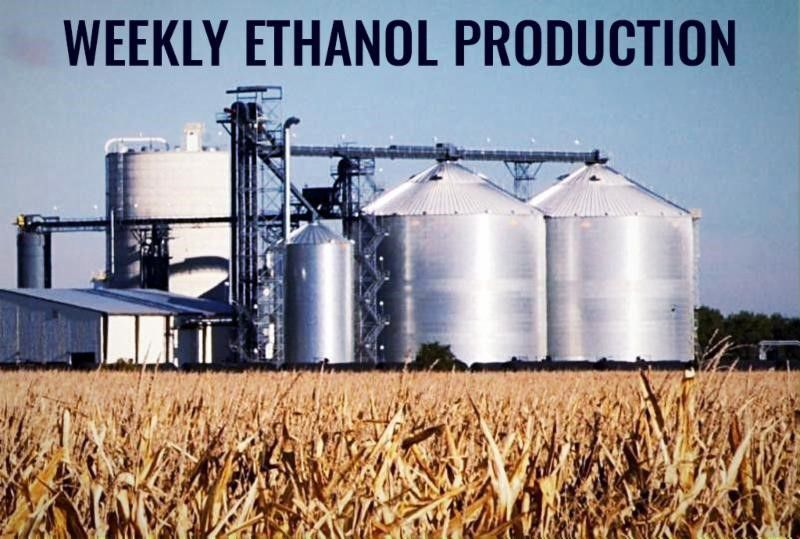 Weekly Ethanol Production