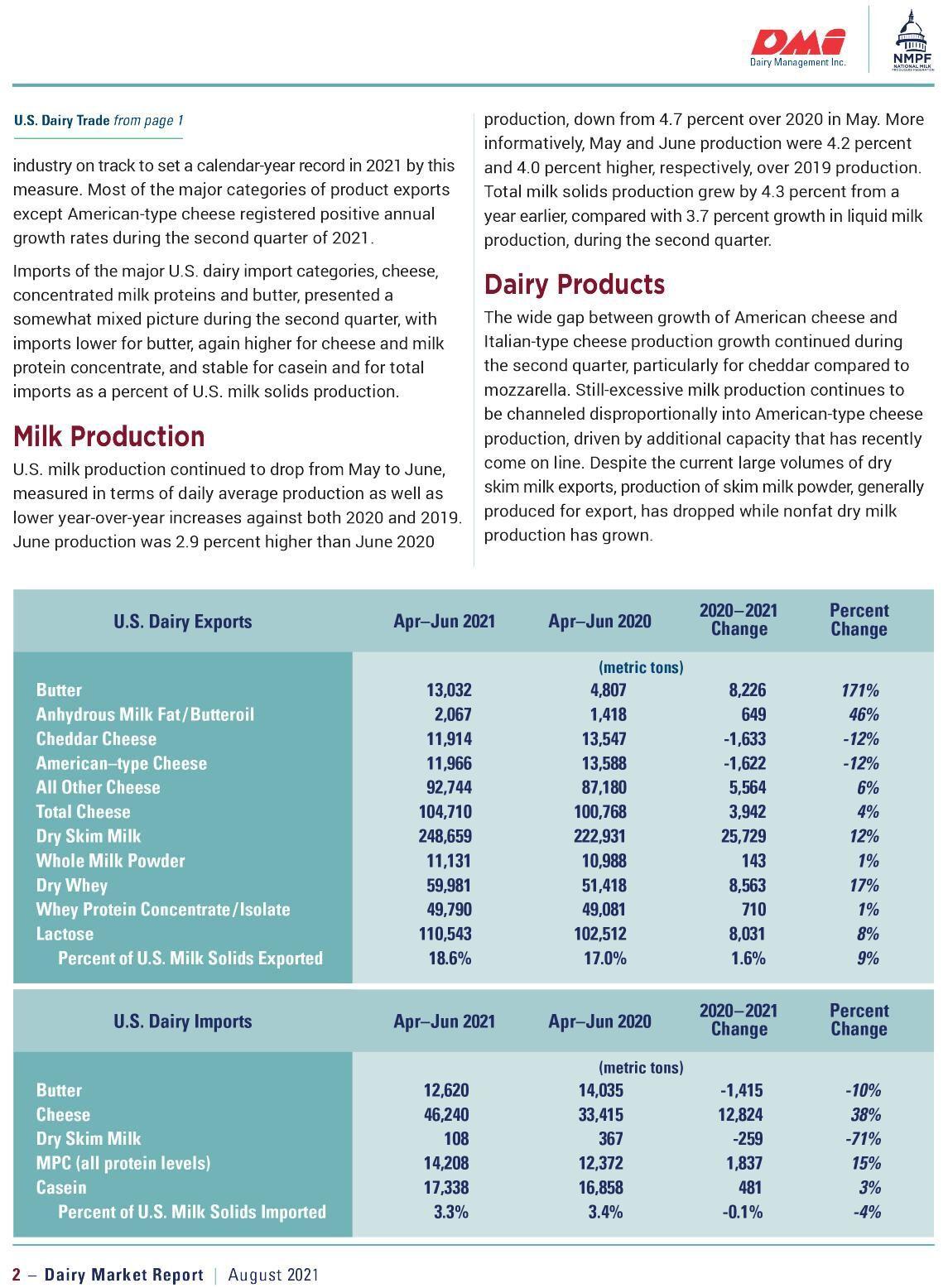 090221-agrv-mark-dairy2.pdf