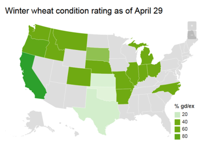 Wheat rated good/excellent as of April 29