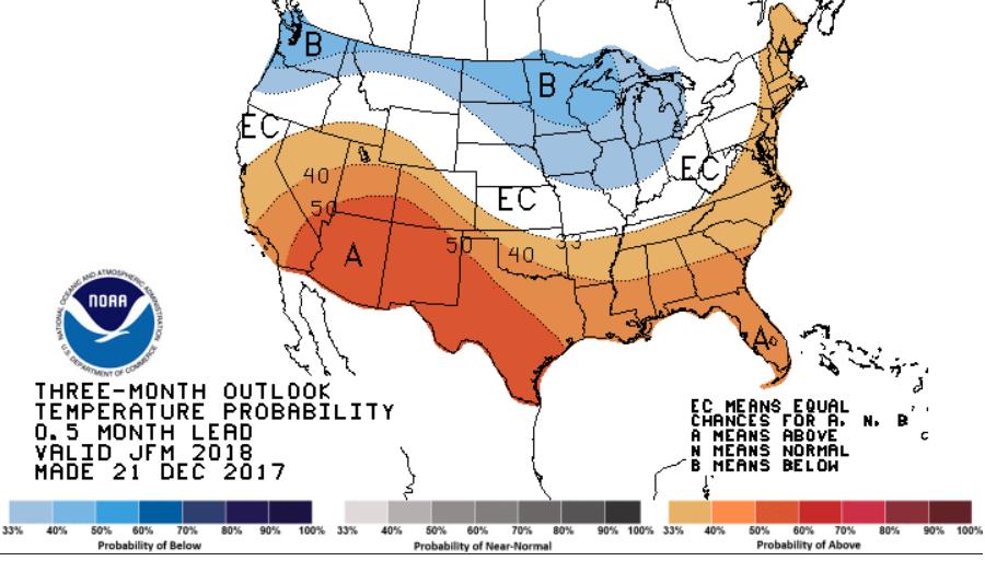 January-March temp forecast