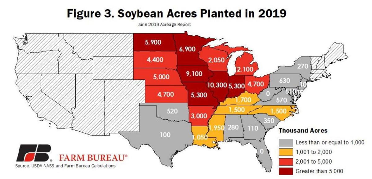 Soybean acres planted in 2019