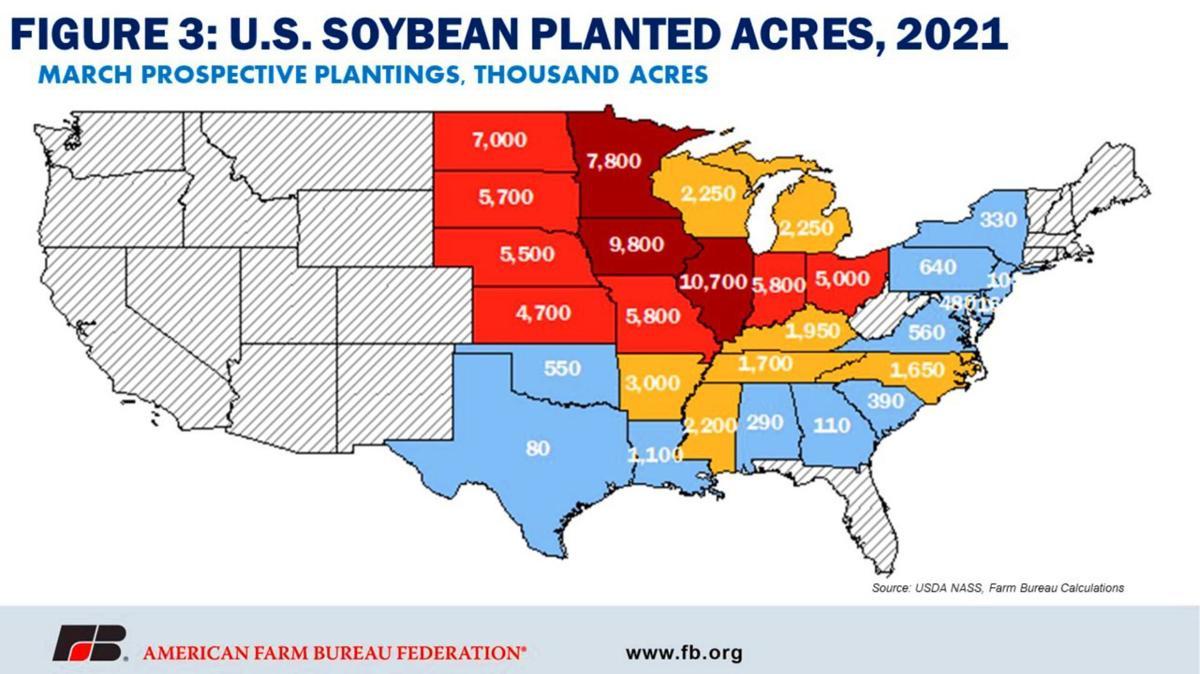 U.S. Soybean Planted Acres 2021