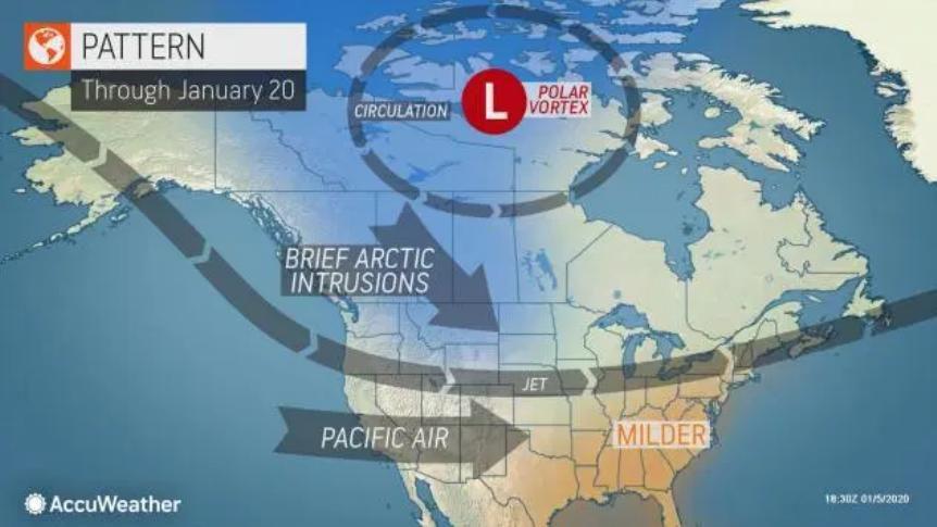 Weather pattern January 2020