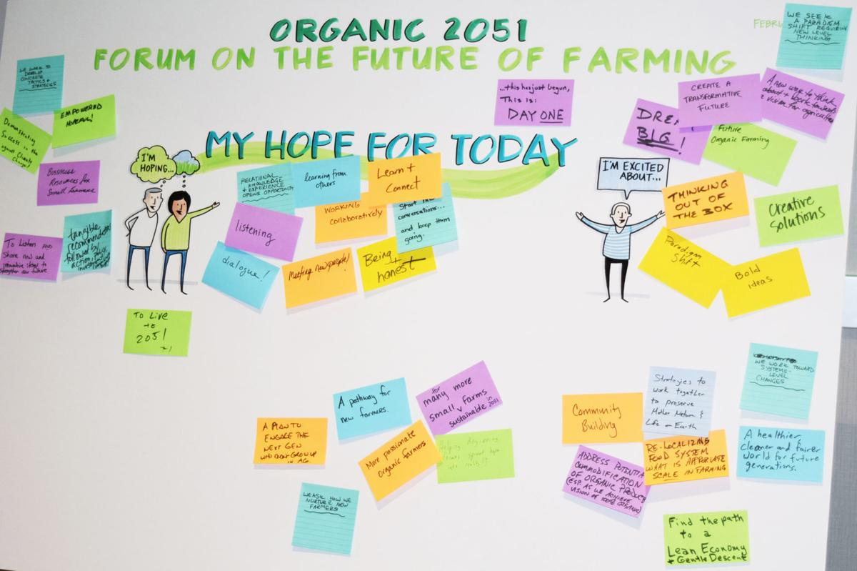 Organic 2051 Forum on the Future of Farming