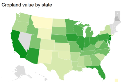2018 cropland values by state