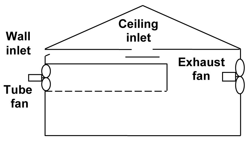schematic of tube ventilation for calf barns
