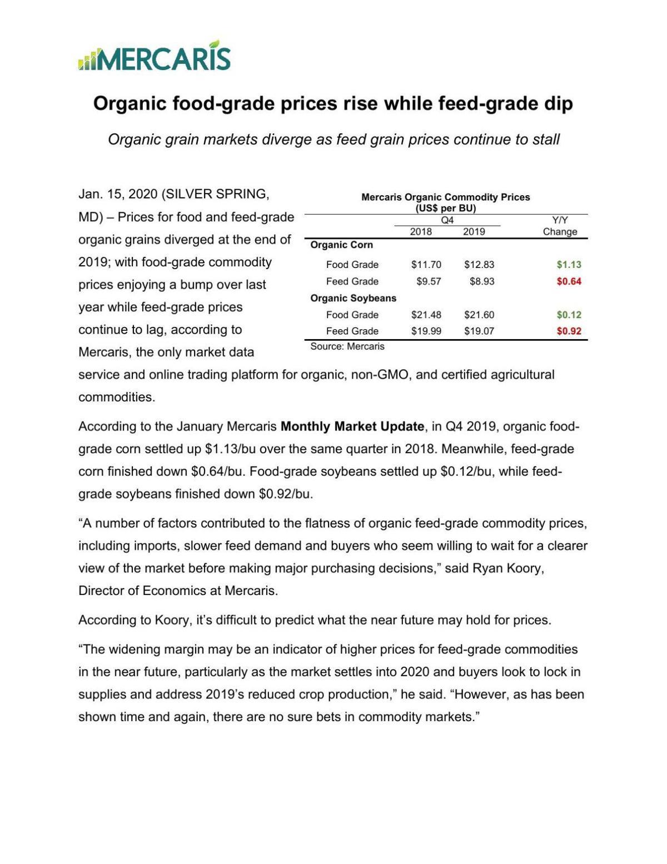Organic Markets