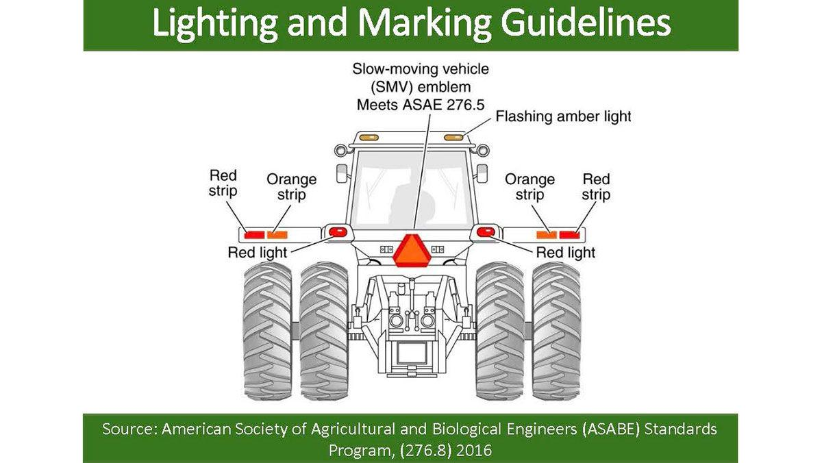 Lighting and marking guidelines 1