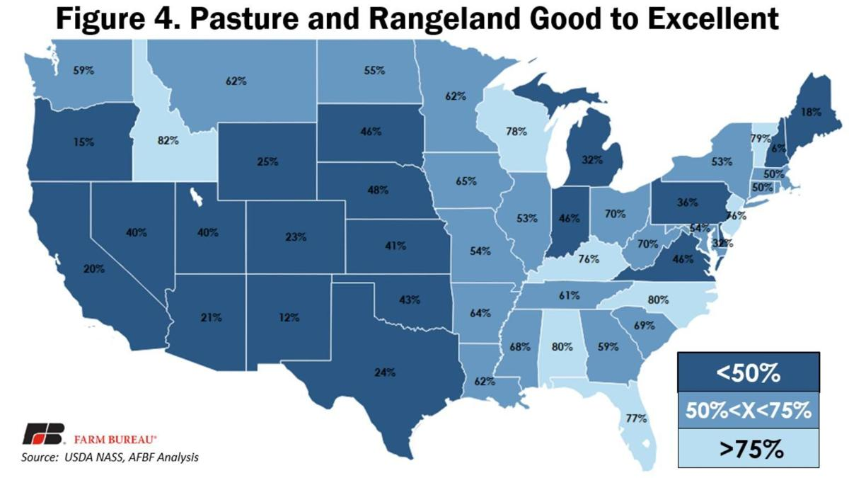 Figure 4. Pasture and Rangeland Good to Excellent
