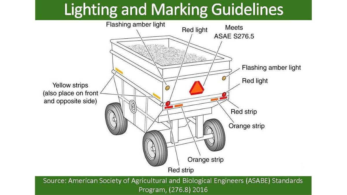 Lighting and marking guidelines 2
