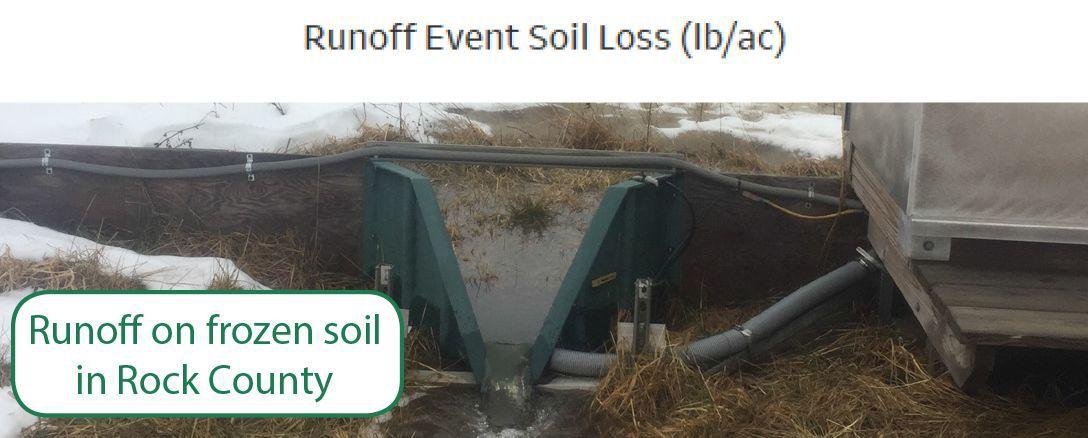 Runoff on frozen soil