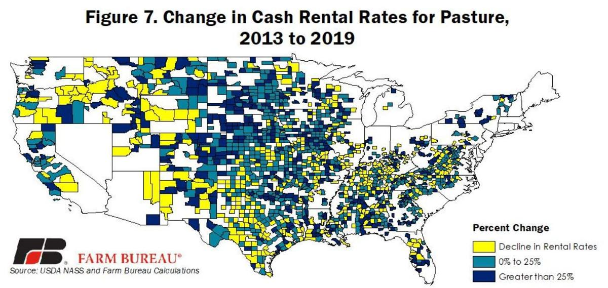 Figure 7. Change in Cash Rental Rates for Pasture