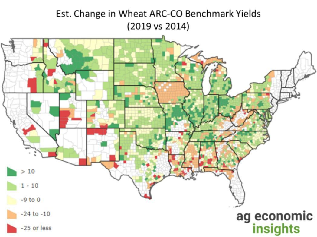 Figure 3. Estimated Change in Wheat Agriculture Risk Coverage-County Benchmark Yields, 2019 vs 2014. Data Source: USDA FSA, Kansas State University AgManager.info and aei.ag calculations