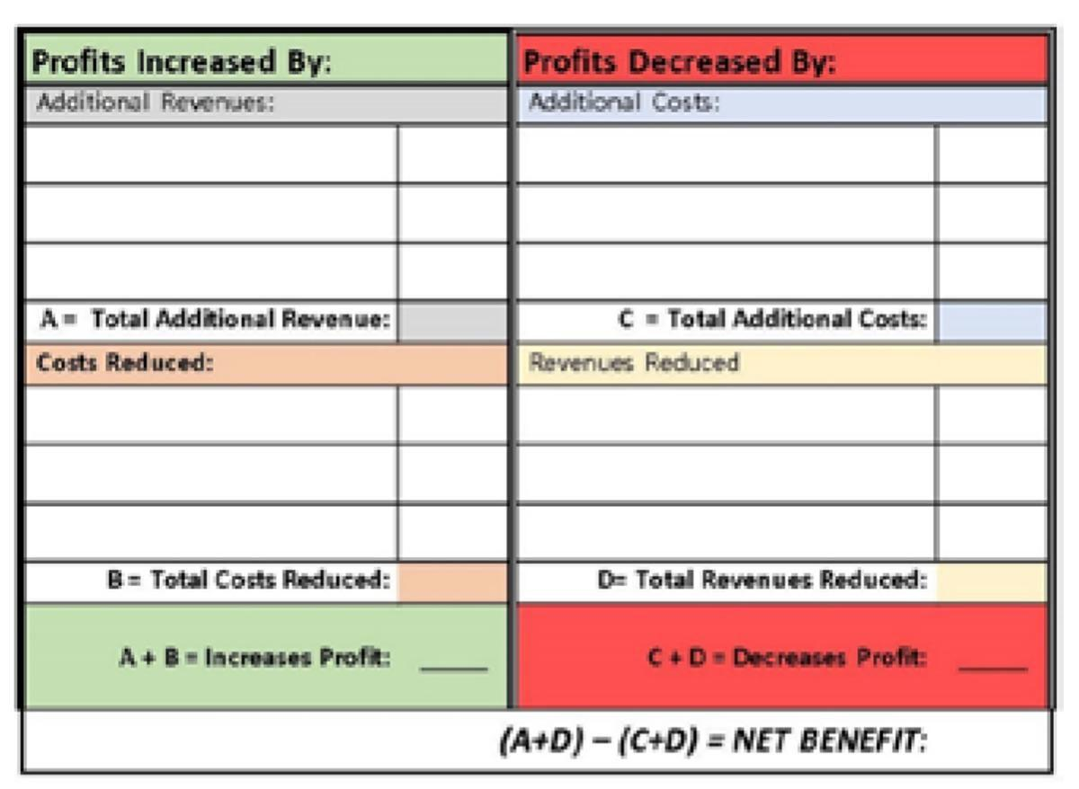 Cost worksheet