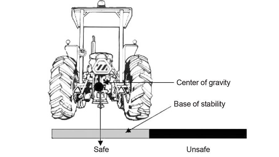 Tractor rollovers