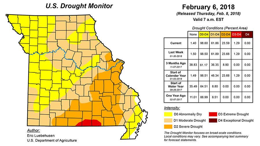 Missouri Drought map February 2018