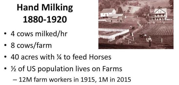 Hand-milking statistics