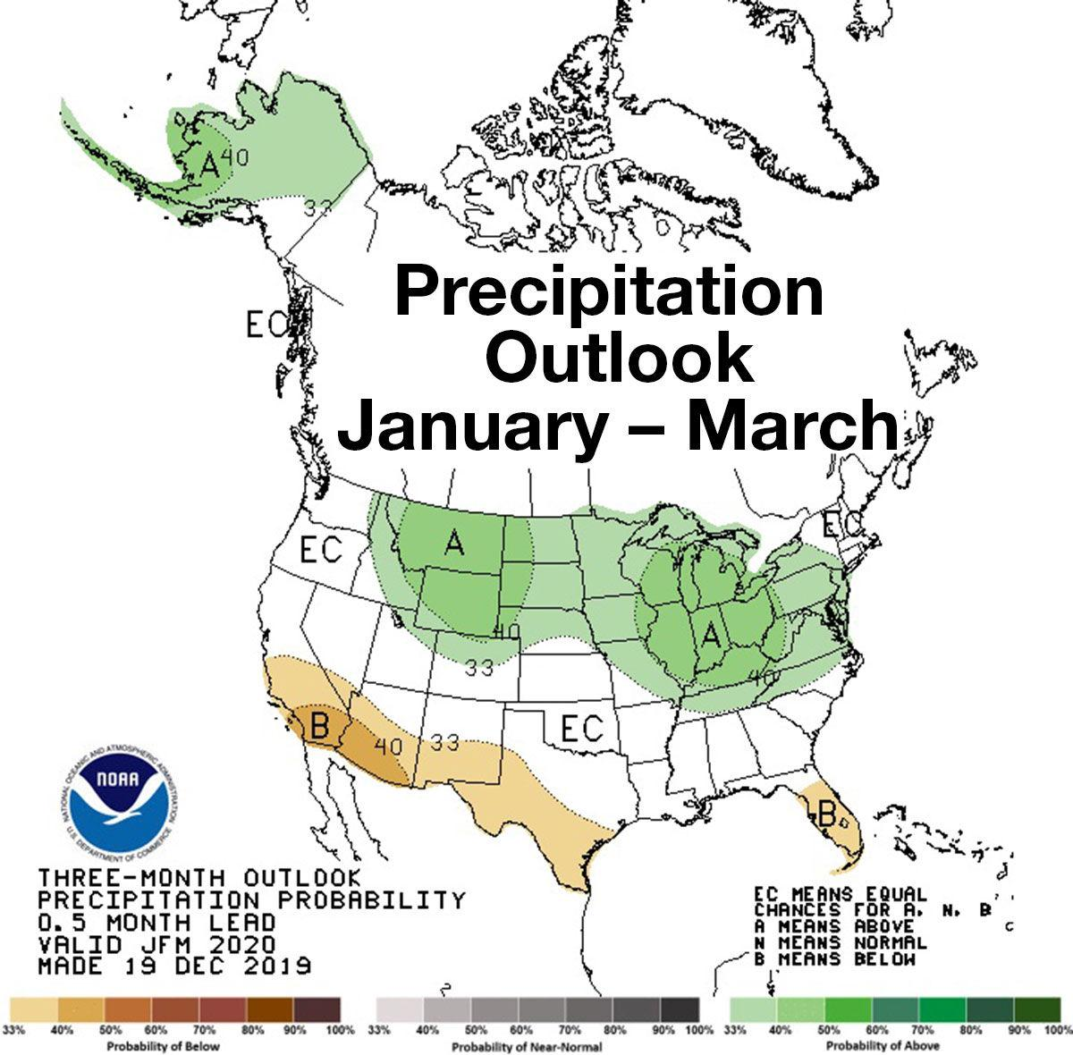 Precip outlook 2020