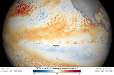 Pacific ocean temperatures