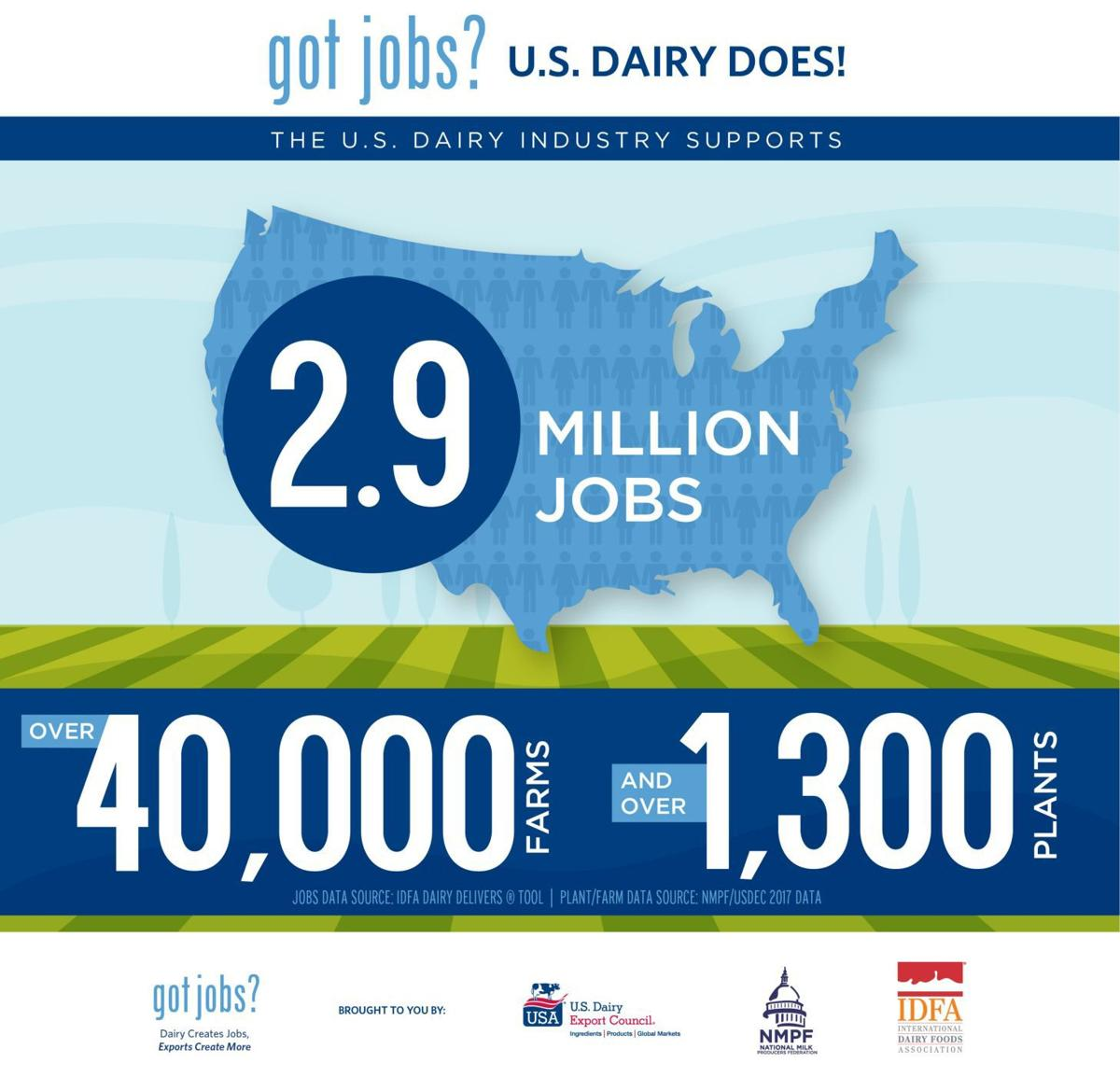 Use data to advocate for dairy | Business | agupdate com