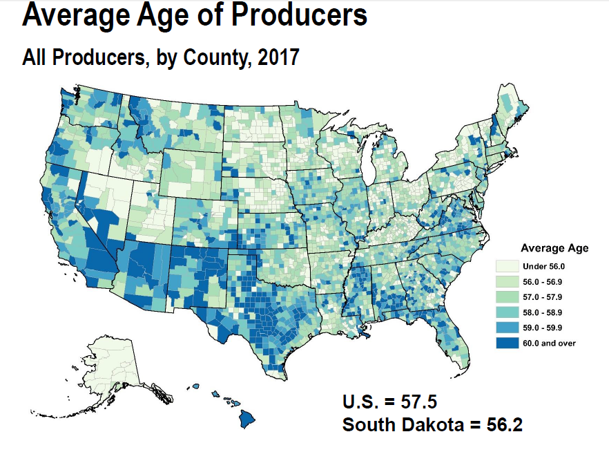 Average producer age