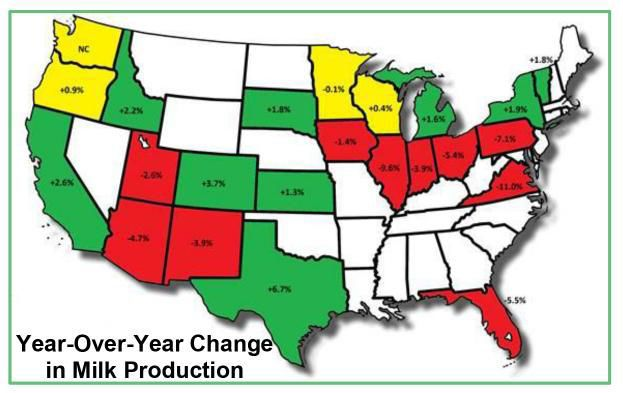 Year-over-year change in milk production