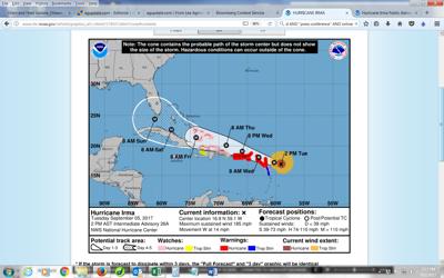 Hurricane Irma potential path
