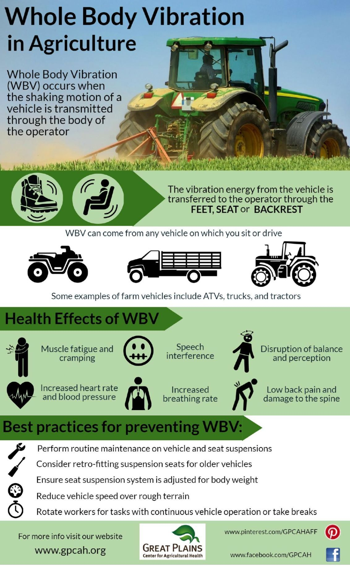 Whole Body Vibration in Agriculture